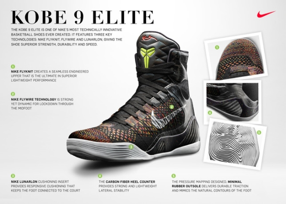 What Signature Basketball Shoe Is For You Quiz