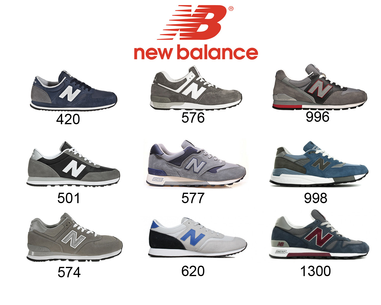 new balance sneaker numbers