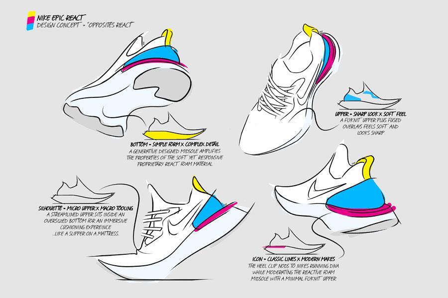 Nike Epic React Flyknit - Design Concept