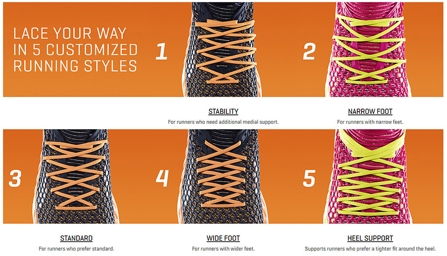 Puma NETFIT Lacing Technology - Sneakers Magazine