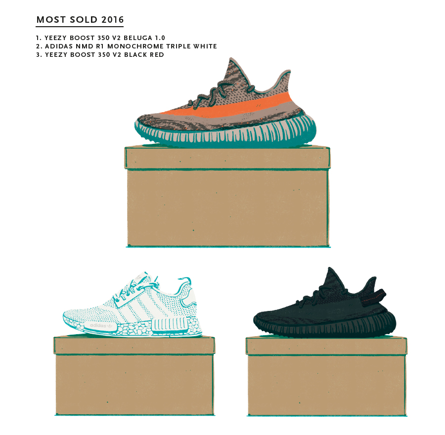 A Look into Second Market Sneaker Statistics - Most Sold 2016