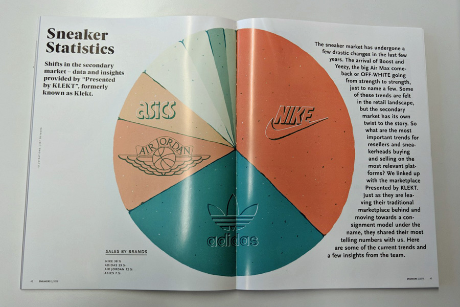 Sneakers Mag April 2018 (Issue 38) - Sneaker Statistics