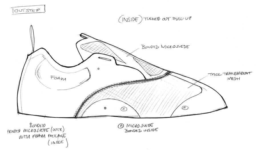 Reebok Zig Kinetica Concept Type 1 - Mood 5